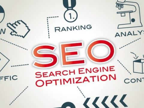 SEO London Services