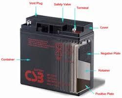 Let's Gain Some Knowledge Regarding Lead-Acid Batteries