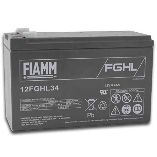 Want to buy a Fiamm battery for your motorbike?