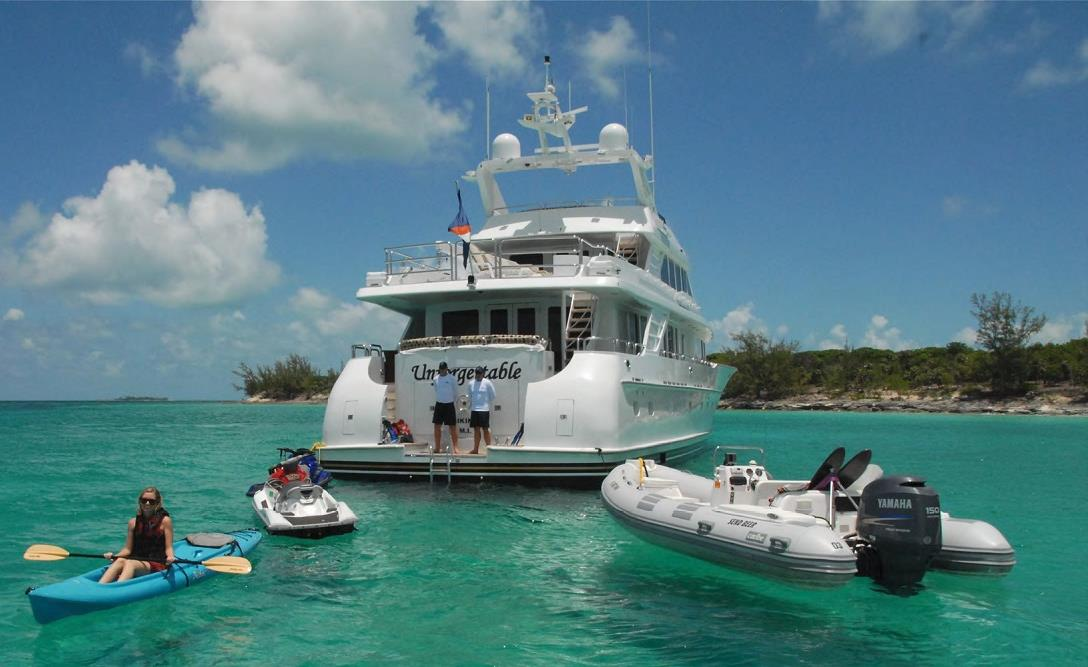 How to select a yacht charter before making a trip?
