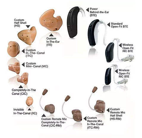 Types of hearing aids: Learn about the most common styles