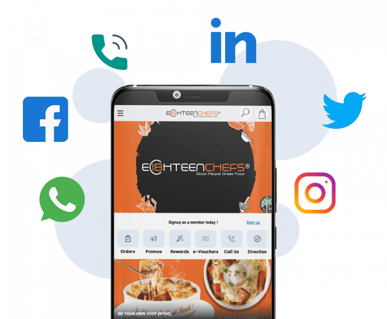 What is an online ordering platform for restaurants and its advantages?